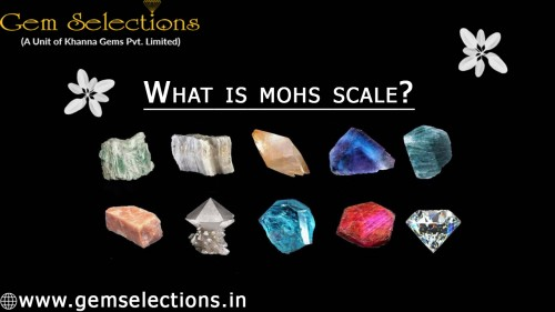 What is Mohs Scale